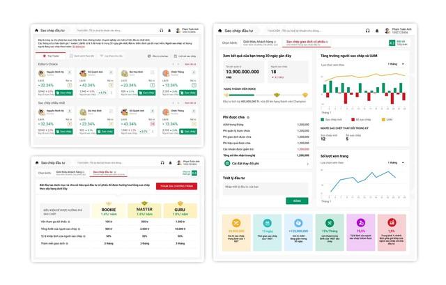 Techcom Securities tiên phong ra mắt nền tảng đầu tư cộng đồng Việt Nam - Ảnh 3.