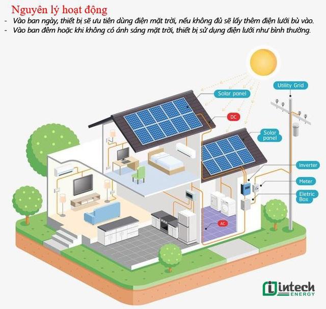 Ai nên lắp đặt điện năng lượng mặt trời sẽ mang lại hiệu quả cao? - Ảnh 3.