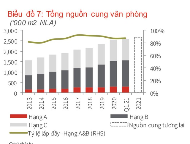 """L'Mak Hồng Hà Tower giải """"Cơn Khát"""" thuê văn phòng quận Phú Nhuận - Ảnh 1."""