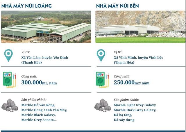 FLC STONE chuẩn bị vận hành nhà máy sản xuất đá tự nhiên thứ 3 tại Thanh Hoá - Ảnh 1.