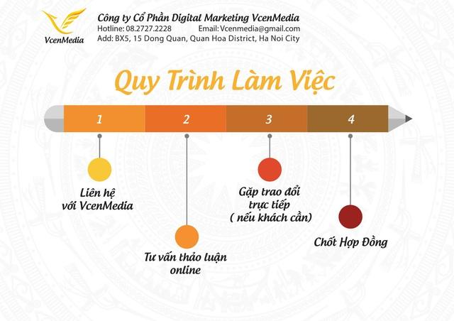 Giải pháp kinh doanh và marketing cho doanh nghiệp vừa và nhỏ - VcenMedia - Ảnh 1.