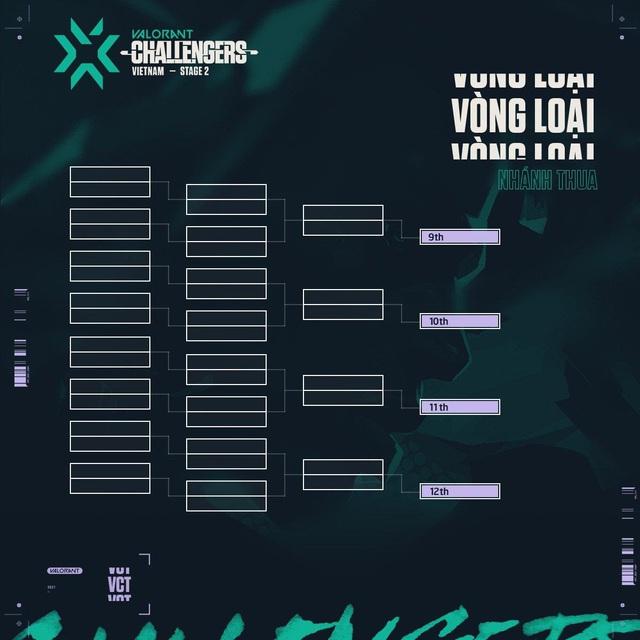 Giải Esports VALORANT tiên phong của Việt Nam sẵn sàng bước vào vòng loại - Ảnh 2.
