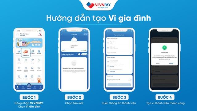 Những yếu tố giúp ví VNPAY chiếm cảm tình người dùng sau 2 tháng ra mắt - Ảnh 3.