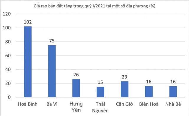 Bất động sản Thái Nguyên giữ vững vị thế trước những sức hút đất - Ảnh 1.