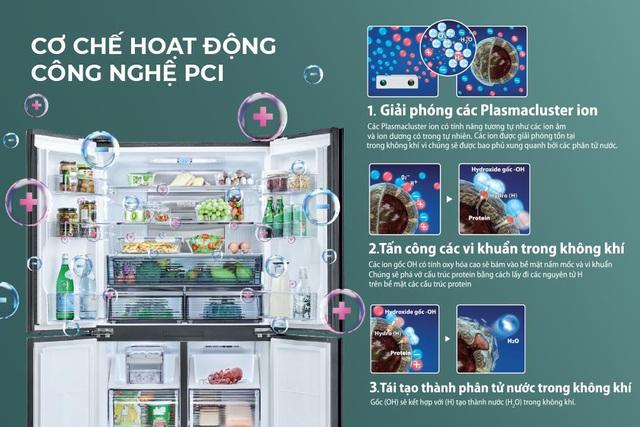 Sharp giới thiệu tủ lạnh chủ động diệt khuẩn bằng Plasmacluster Ion - Ảnh 2.