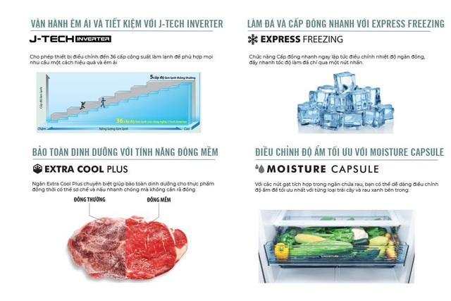 Sharp giới thiệu tủ lạnh chủ động diệt khuẩn bằng Plasmacluster Ion - Ảnh 3.