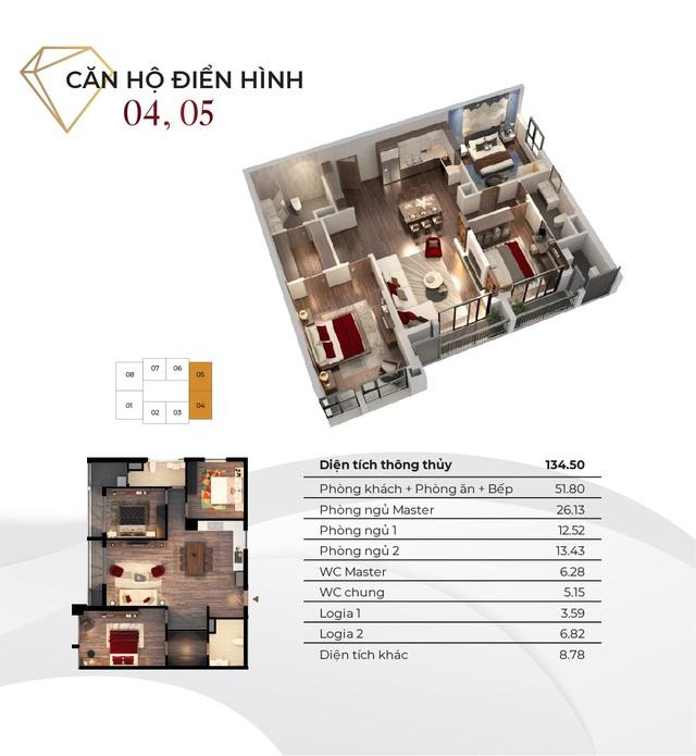 Mỏi mắt tìm căn hộ 3 phòng ngủ giá 30 triệu/m2 gần trung tâm Hà Nội - Ảnh 1.