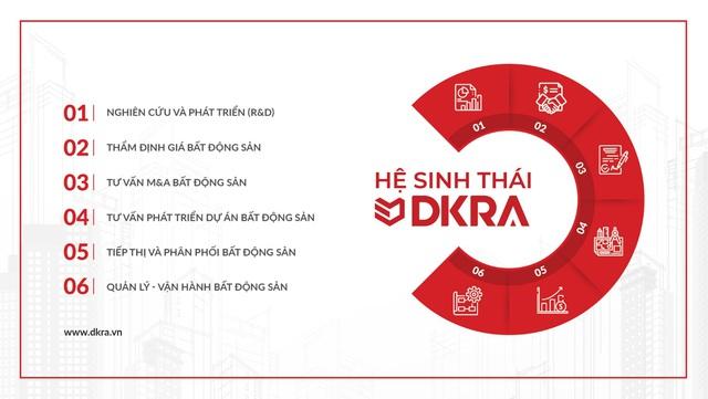 Khẳng định giá trị khác biệt, DKRA Vietnam thắng lớn tại Asia Pacific Property Awards - Ảnh 1.