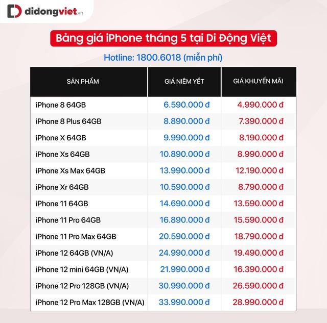 Bảng giá iPhone đầu tháng 5 - iPhone 12 giảm đến 8,5 triệu, iPhone 11 Pro Max chỉ còn 18,59 triệu đồng - Ảnh 2.
