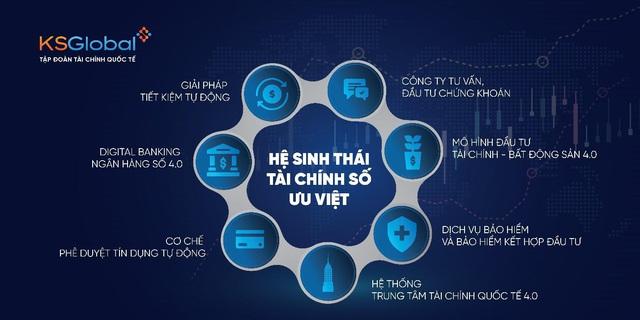 Tập đoàn nào gắn với 3 Financial Hub theo trục Bắc - Trung - Nam? - Ảnh 3.