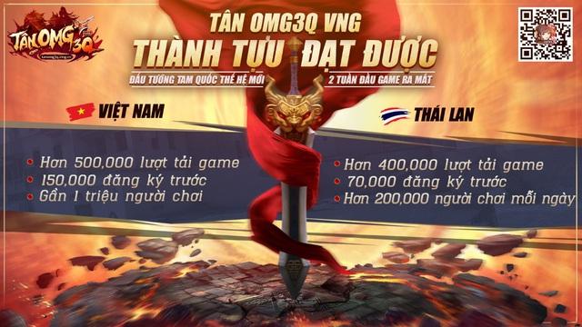 """Sau 1 tuần, game thủ Tân OMG3Q VNG hết lời khen ngợi trước phiên bản update """"siêu to khổng lồ"""" - Ảnh 1."""