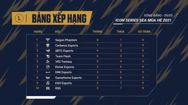 Nhìn lại hành trình lên ngôi của SBTC Esports tại Icon Series SEA mùa hè 2021, đầy chông gai và cảm xúc - Ảnh 3.