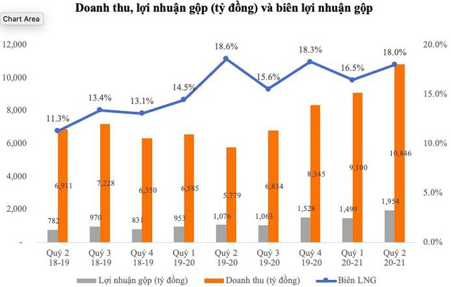 HSG: Liên tục phá đỉnh với đà tăng gấp đôi từ đầu năm, dư địa tăng trưởng liệu còn tiếp diễn? - Ảnh 4.