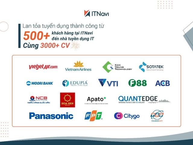 ITNavi - Đơn vị tiên phong cam kết CV cho nhà tuyển dụng - Ảnh 2.