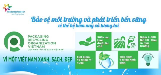 FrieslandCampina, di sản 150 năm toàn cầu và sứ mệnh vì một Việt Nam vươn cao vượt trội - Ảnh 4.