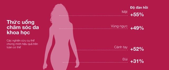 ELASTEN® Việt Nam - Liệu pháp dưỡng cấu trúc da tươi trẻ từ bên trong đến từ Đức - Ảnh 2.