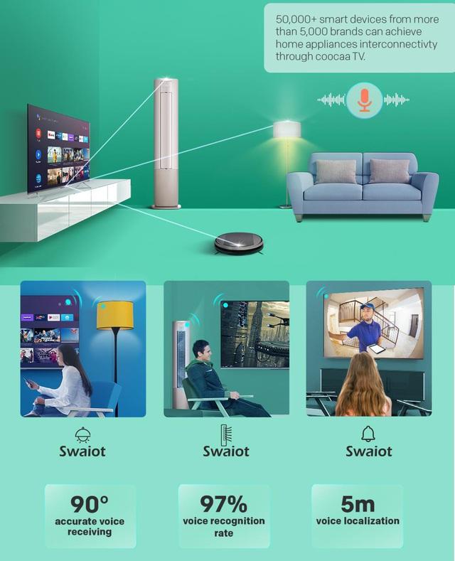 Smart TV đáng sở hữu trong năm 2021 - Ảnh 2.