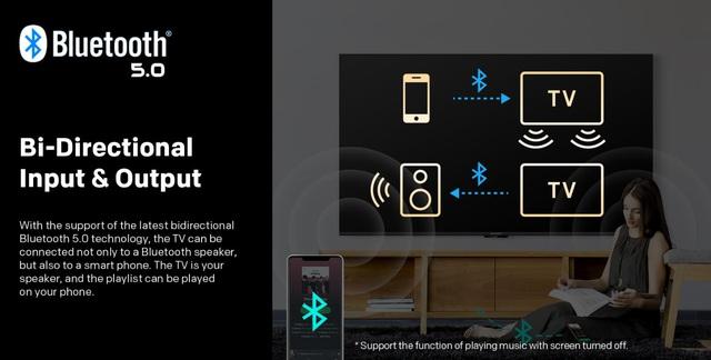 Smart TV đáng sở hữu trong năm 2021 - Ảnh 5.