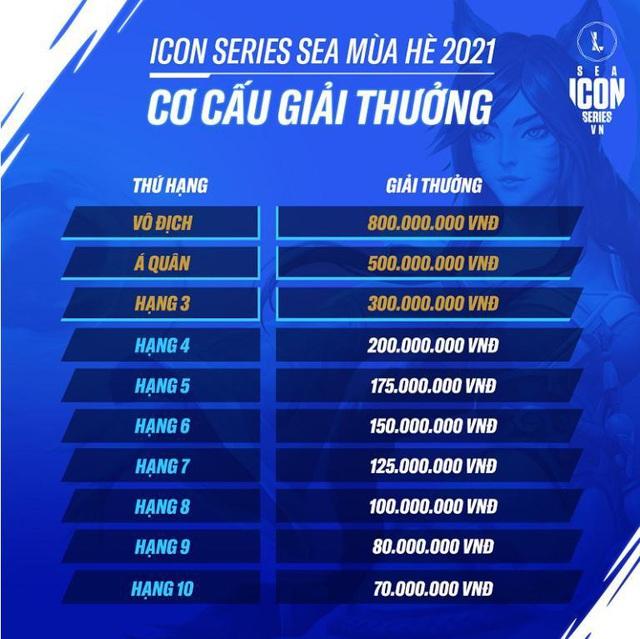 Những điểm nhấn của Icon Series SEA mùa hè 2021 của Liên Minh: Tốc Chiến, đặc biệt là những bóng hồng - Ảnh 3.