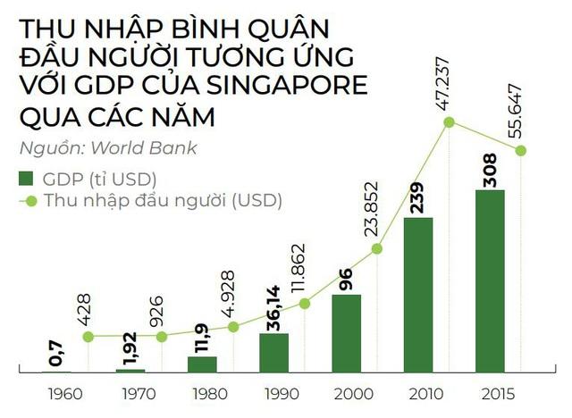 """Từ """"Nhà đổi nhà"""" của Singapore đến """"Home for Home"""" tại Việt Nam - Ảnh 4."""