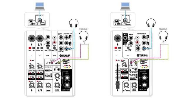 Streamer không thể bỏ qua: Những công nghệ mới nào tích hợp trong Mixer USB Interface của Yamaha? - Ảnh 4.
