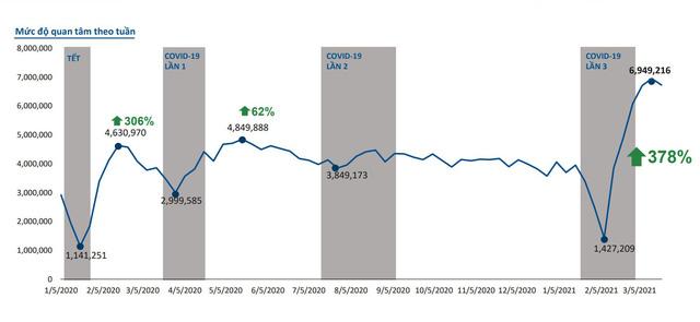 Bất động sản Thái Nguyên, tâm điểm thu hút dòng tiền đầu tư - Ảnh 2.