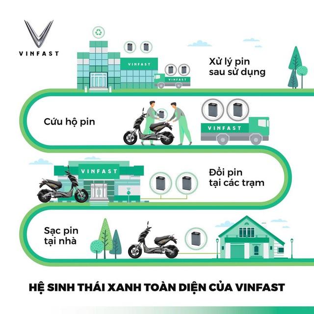 Thách thức và cơ hội cho thị trường xe máy điện cao cấp tại Việt Nam - Ảnh 2.