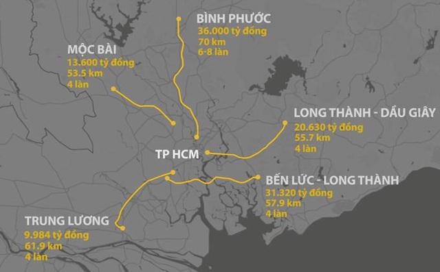 Cao tốc 36.000 tỷ đồng: đề xuất giao Bình Phước chủ trì thực hiện - Ảnh 1.