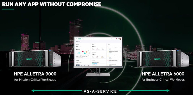 HPE hiện thực hoá tầm nhìn mới về quản lý dữ liệu và cơ sở hạ tầng - Ảnh 2.