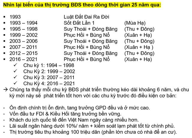 Chuyên gia phong thủy Nguyễn Ngoan chia sẻ đầu tư BĐS chu kỳ 2021-2031 - Ảnh 2.
