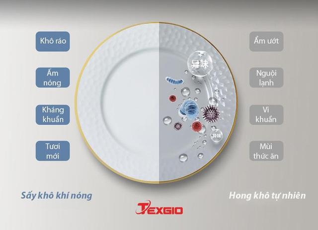 Những ưu điểm nổi bật của máy rửa chén bát thông minh wifi Texgio - Ảnh 1.