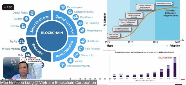 Để ứng dụng Blockchain, doanh nghiệp cần nhất sự quyết tâm của lãnh đạo - Ảnh 1.