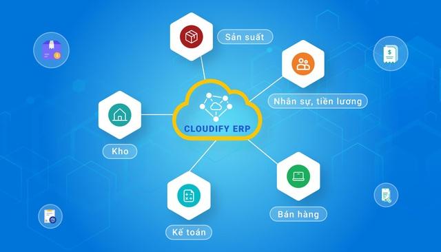 """Cloud ERP giải pháp biến """"nguy"""" thành """"cơ"""" cho doanh nghiệp thời covid-19 - Ảnh 1."""