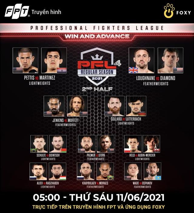 Sức hút của giải MMA Professional Fighters League chưa bao giờ có dấu hiệu hạ nhiệt - Ảnh 1.