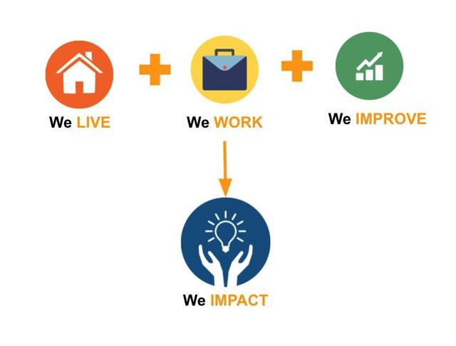 AdSpace - Coworking Space hàng đầu Hà Nội dành riêng cho cộng đồng Kinh doanh Online - Ảnh 2.