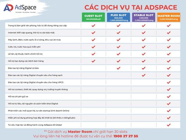 AdSpace - Coworking Space hàng đầu Hà Nội dành riêng cho cộng đồng Kinh doanh Online - Ảnh 3.