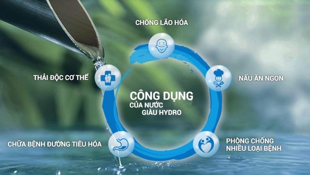 Giải mã máy lọc nước RO Feroli G8 Hydrogen đang được người tiêu dùng săn lùng - Ảnh 1.
