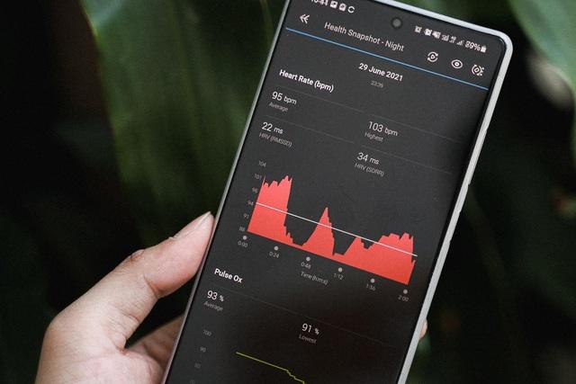 Garmin Venu 2S: Lựa chọn đúng đắn nâng cấp chất lượng cuộc sống - vừa theo dõi sức khoẻ, vừa tập luyện thể thao - Ảnh 11.