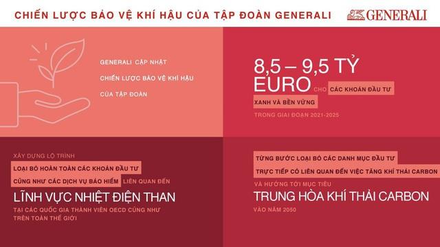 Generali cam kết 9,5 tỷ Euro cho các khoản đầu tư xanh và bền vững - Ảnh 1.