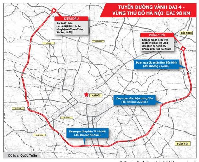 Đường Vành đai 4 được phê duyệt xây dựng, Bắc Ninh sẽ được hưởng lợi như thế nào? - Ảnh 1.