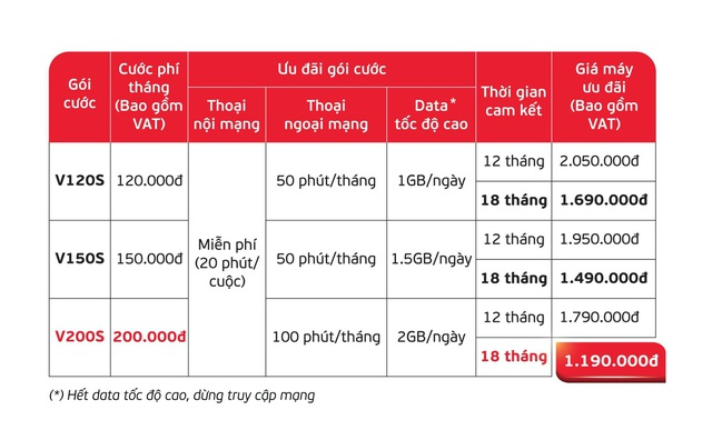 Samsung Galaxy M02 ưu đãi khủng tới 50% cho khách hàng Viettel - Ảnh 2.