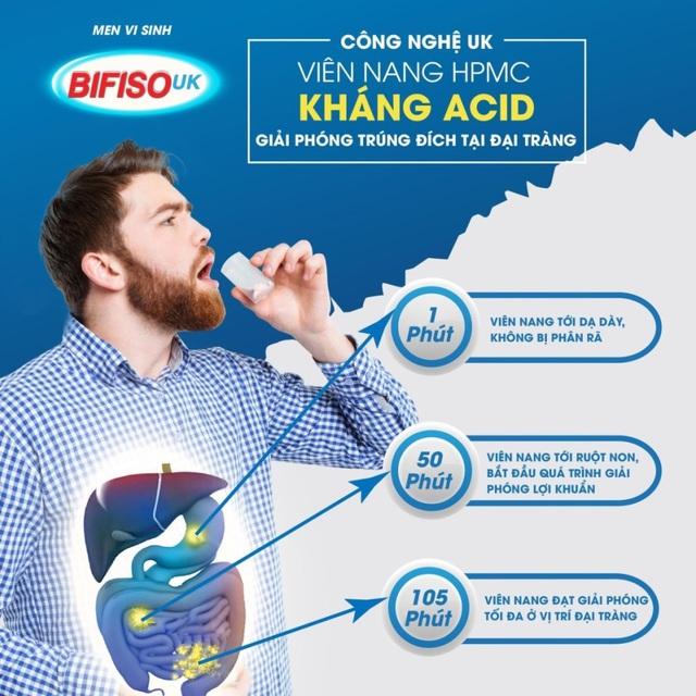 Vì sao men vi sinh Bifiso UK được nhiều doanh nhân tin dùng? - Ảnh 4.