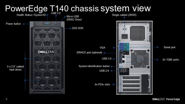 Máy chủ tầm trung Dell EMC PowerEdge T140 - Ảnh 1.