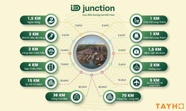 Các tiện ích ngoại khu của dự án iD Junction
