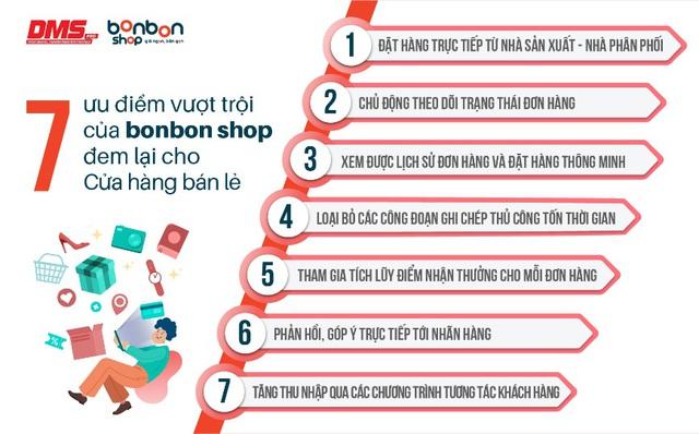 Nền tảng  retailPRO được đổi tên thành bonbon shop - Ảnh 1.