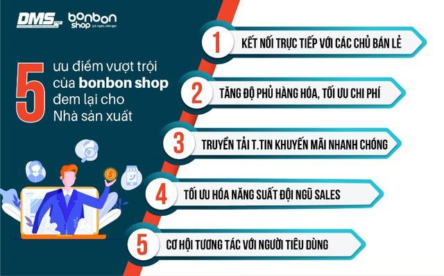 Nền tảng  retailPRO được đổi tên thành bonbon shop - Ảnh 2.