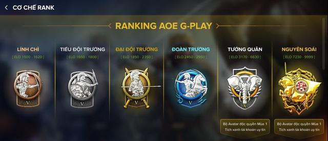 GPlay chính thức cho ra mắt AoE Ranking Photo-2-16291073443401338159040