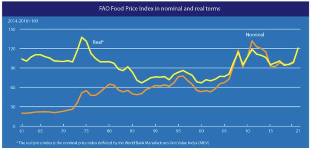 Giá đường cao nhất 4 năm: Cổ phiếu ngành đường hưởng lợi lớn - Ảnh 1.