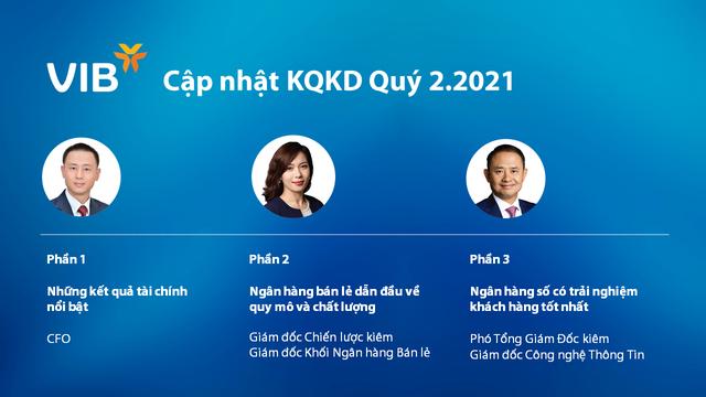 Các nhà phân tích đánh giá cao các trao đổi của VIB trong buổi công bố KQKD Q2.2021 - Ảnh 1.