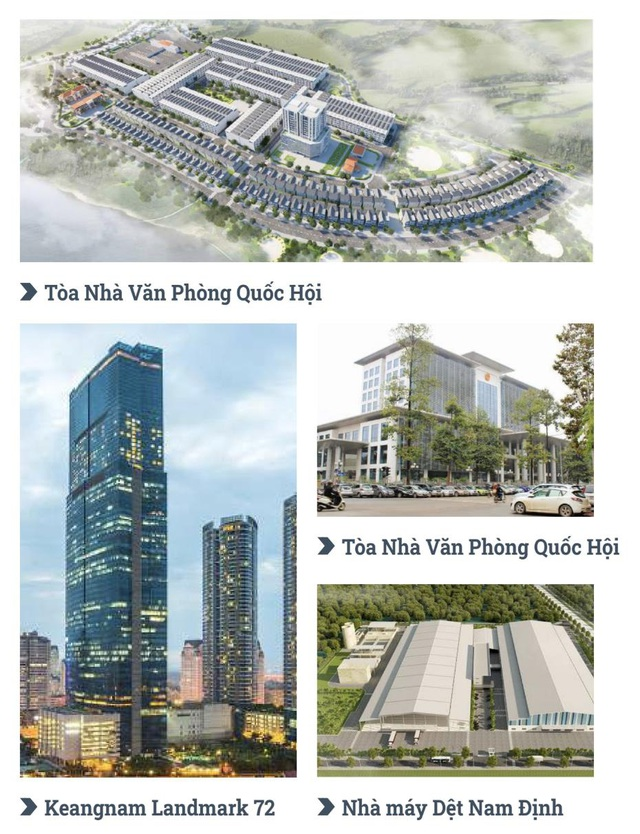 TTB Group tiên phong chuyển đổi số trong phân phối sản phẩm xây dựng - Ảnh 4.